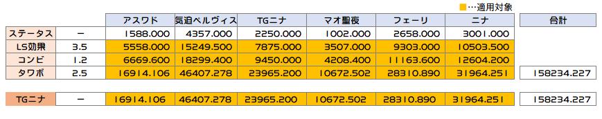 f:id:dstin8ion:20200211144035p:plain
