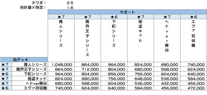 f:id:dstin8ion:20200709205532p:plain