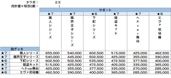 f:id:dstin8ion:20200709210141p:plain