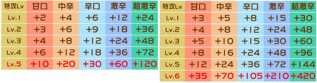 f:id:dstin8ion:20200815095001p:plain