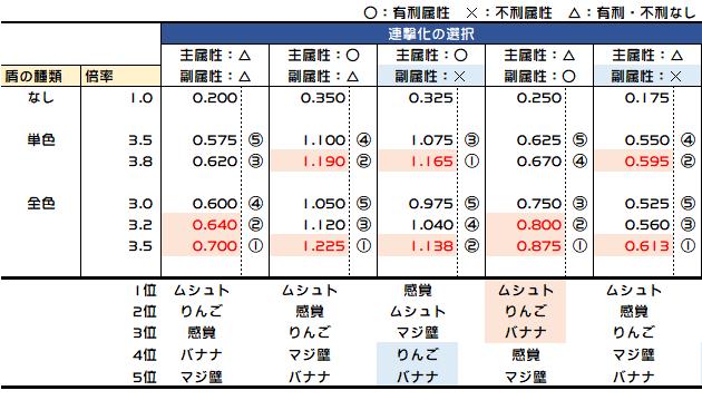 f:id:dstin8ion:20210619225702p:plain