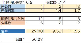 f:id:dstin8ion:20210703110359p:plain