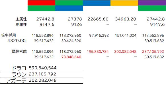 f:id:dstin8ion:20210703131654p:plain