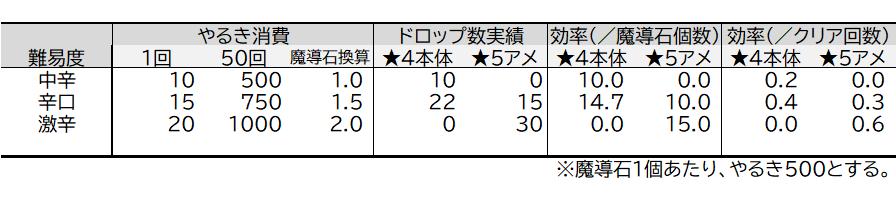 f:id:dstin8ion:20210721193208p:plain