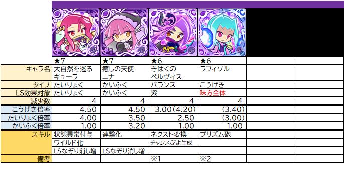f:id:dstin8ion:20210904235720p:plain