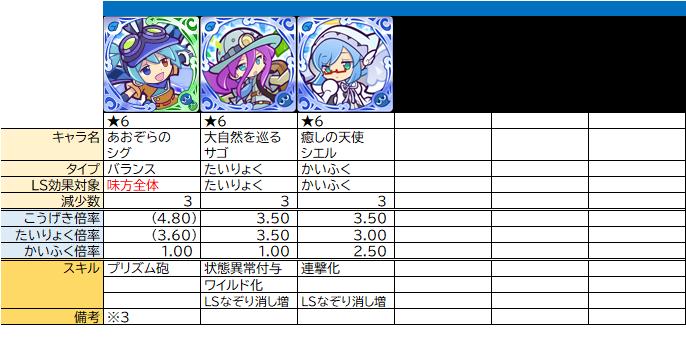 f:id:dstin8ion:20210905005446p:plain
