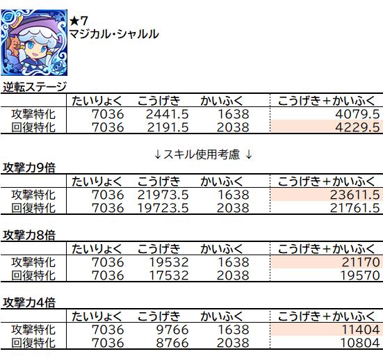 f:id:dstin8ion:20210921162317p:plain