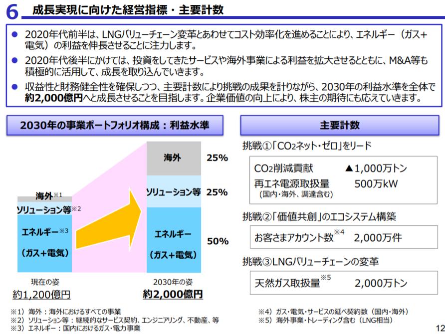 f:id:dsupplying:20200106075911p:plain