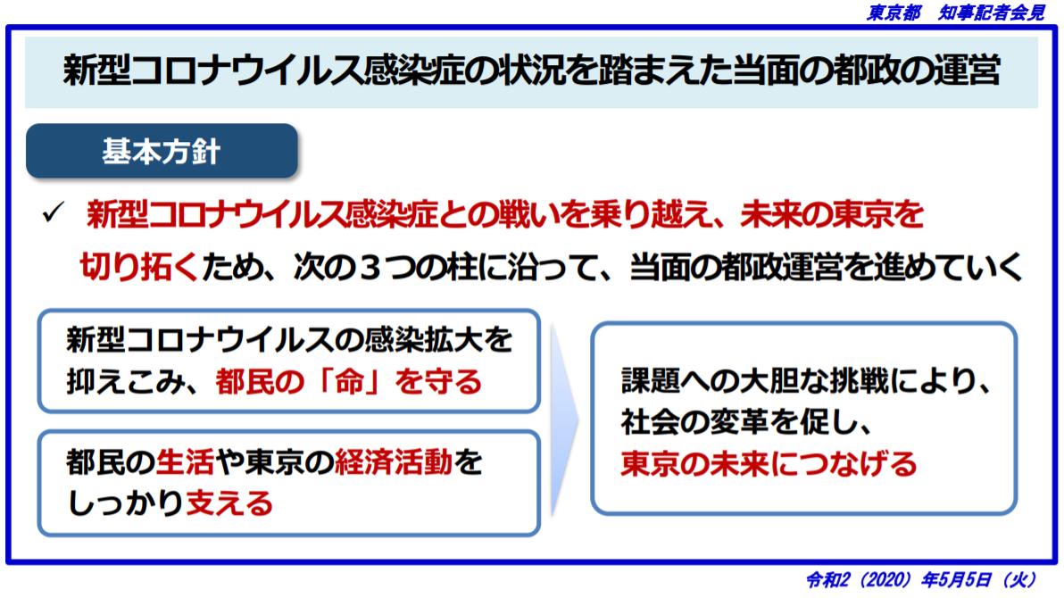 f:id:dsupplying:20200507082816p:plain