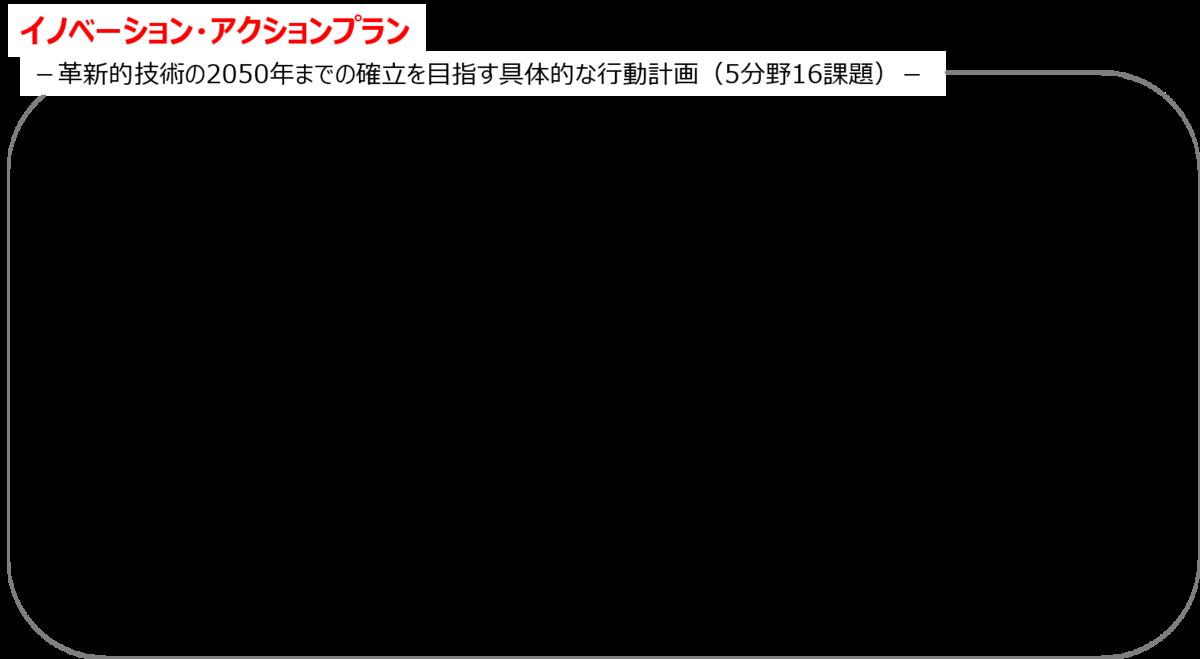 f:id:dsupplying:20200703081619p:plain