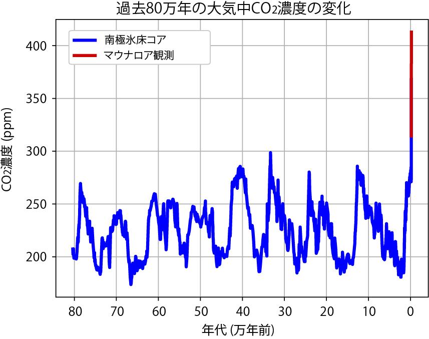 f:id:dsupplying:20200805053030p:plain