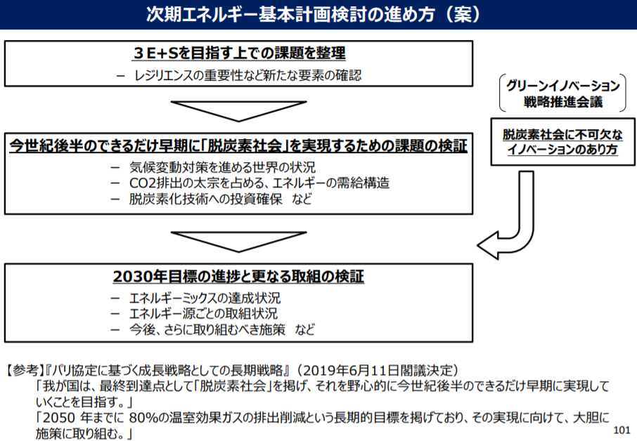 f:id:dsupplying:20201014092036p:plain