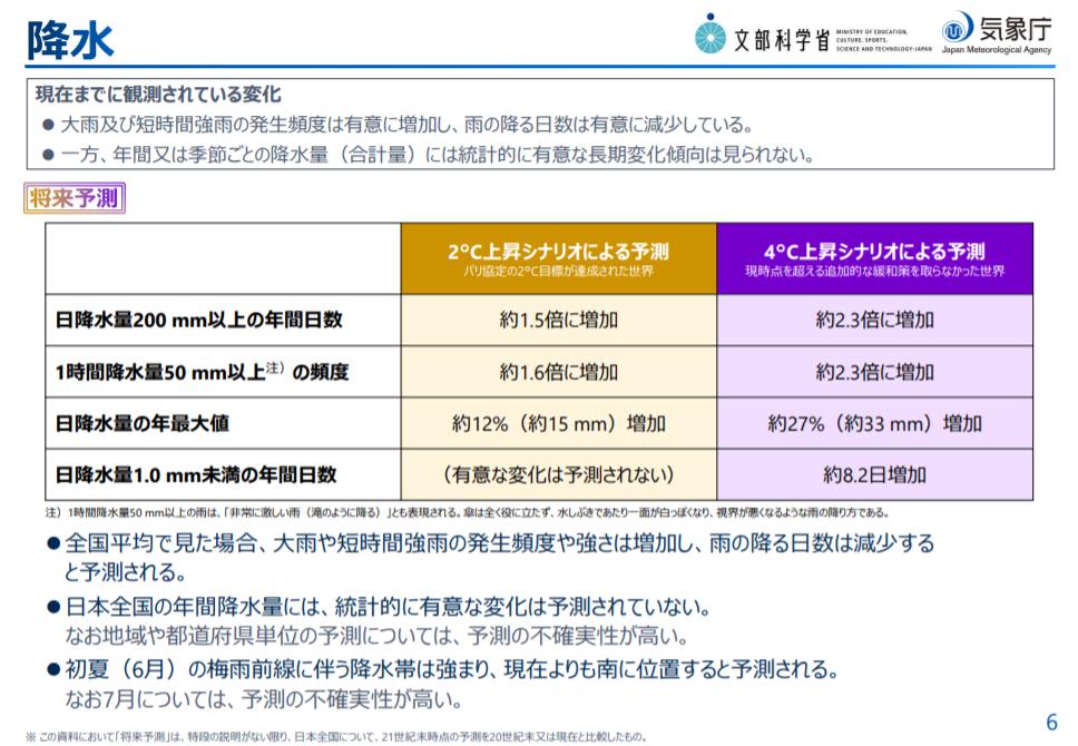 f:id:dsupplying:20201209092626p:plain