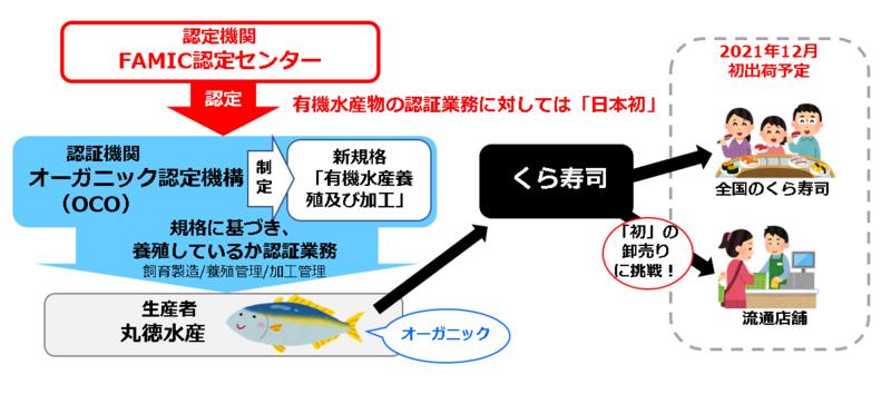 f:id:dsupplying:20210309085311p:plain