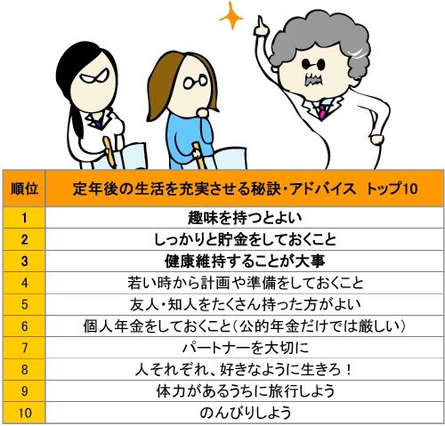 f:id:dual-yatsugatake-hygge-life:20180619080133j:plain