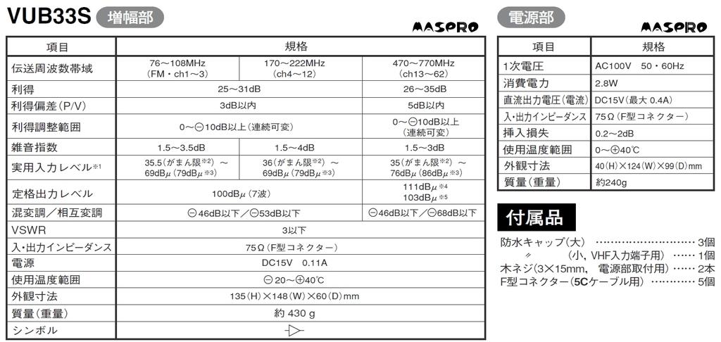 f:id:dual-yatsugatake-hygge-life:20190301214011j:plain
