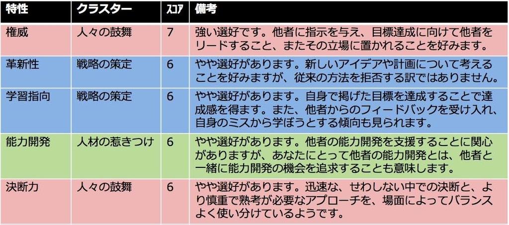 f:id:dubbed_pachi:20181015230538j:plain