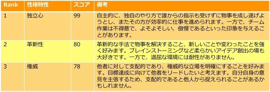f:id:dubbed_pachi:20181016090745j:plain