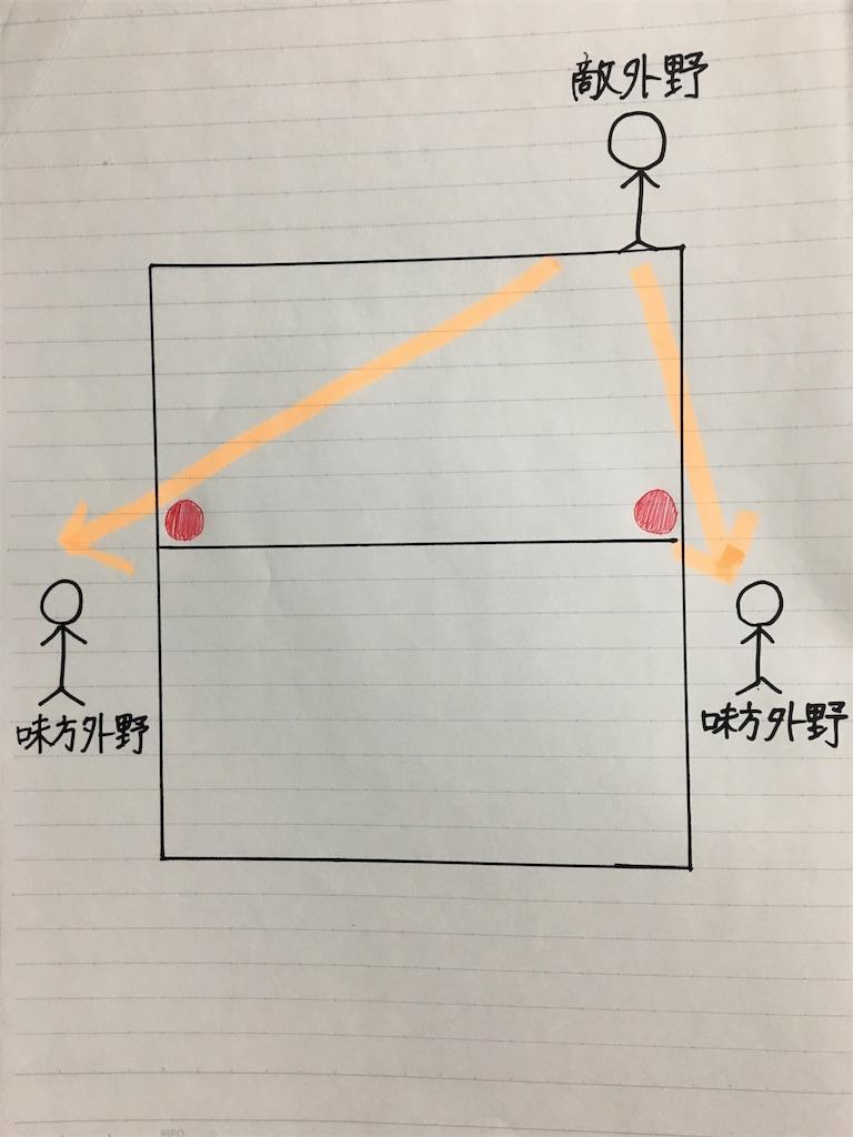 f:id:dukaoni:20170122222653j:image