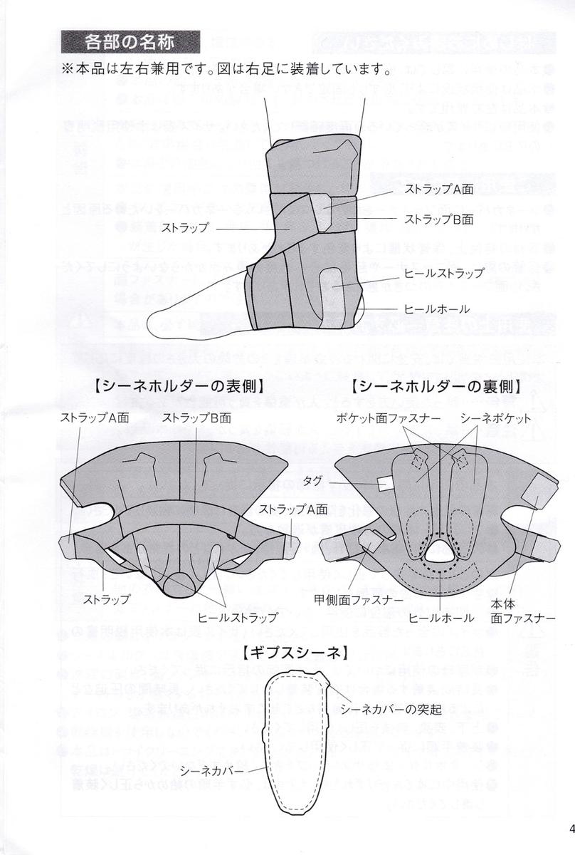 ギプス包帯
