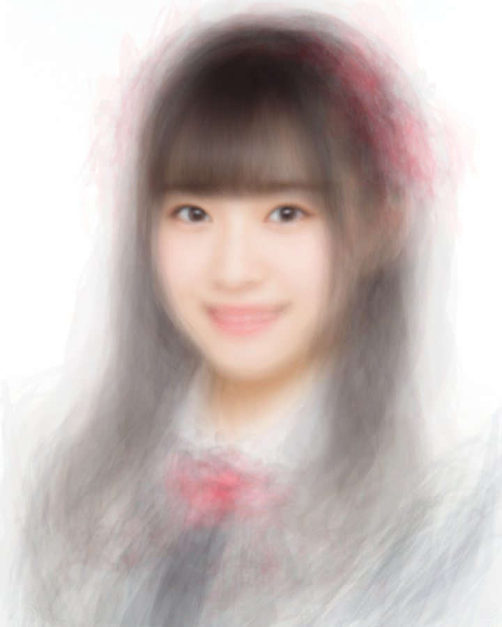 NGT48の平均顔