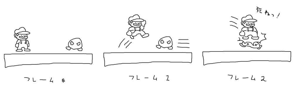 f:id:dungeonneko:20170510171405p:plain