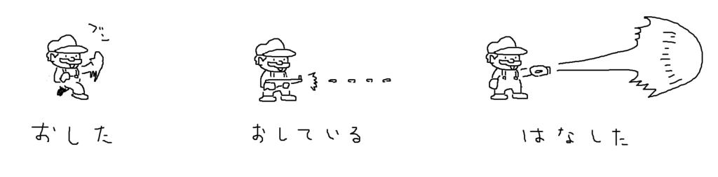 f:id:dungeonneko:20170515111610p:plain