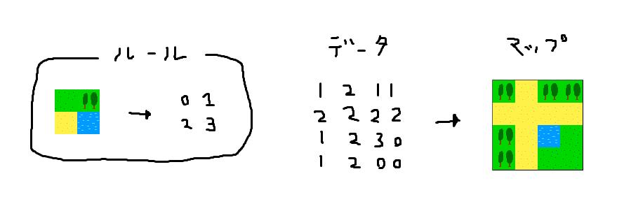 f:id:dungeonneko:20170518230548p:plain