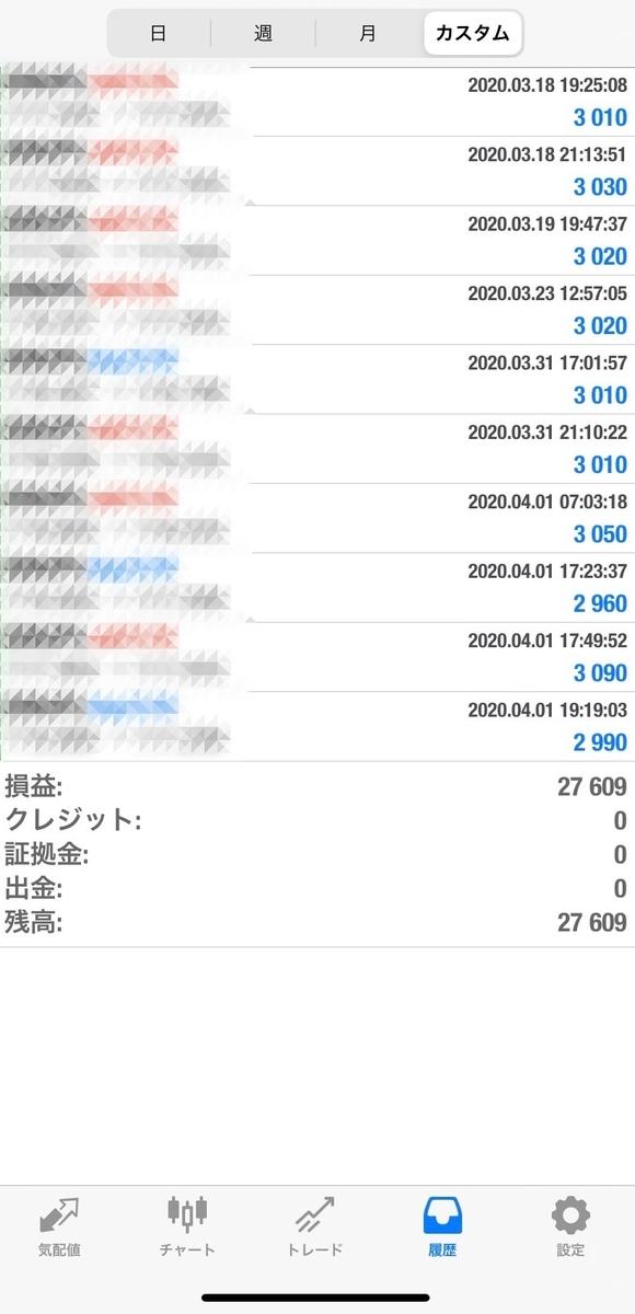 f:id:durgol:20200402101422j:plain