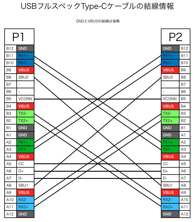 f:id:dvorak55:20200613180547p:plain