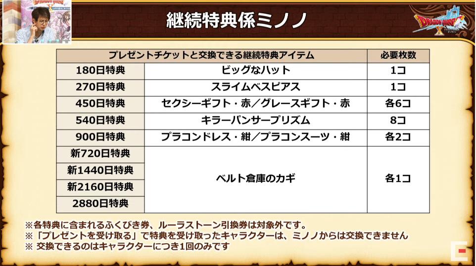f:id:dwagonquest:20210623023017p:plain