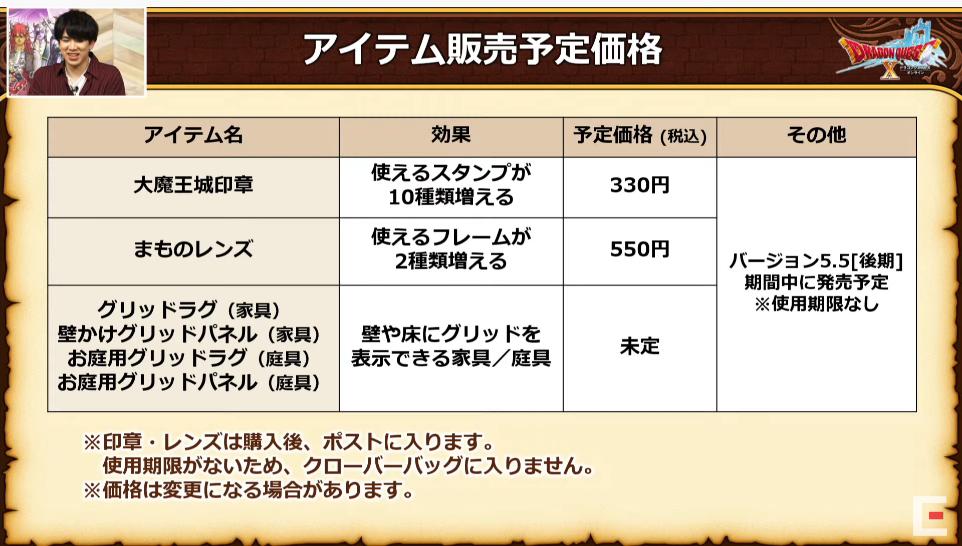 f:id:dwagonquest:20210623024639p:plain