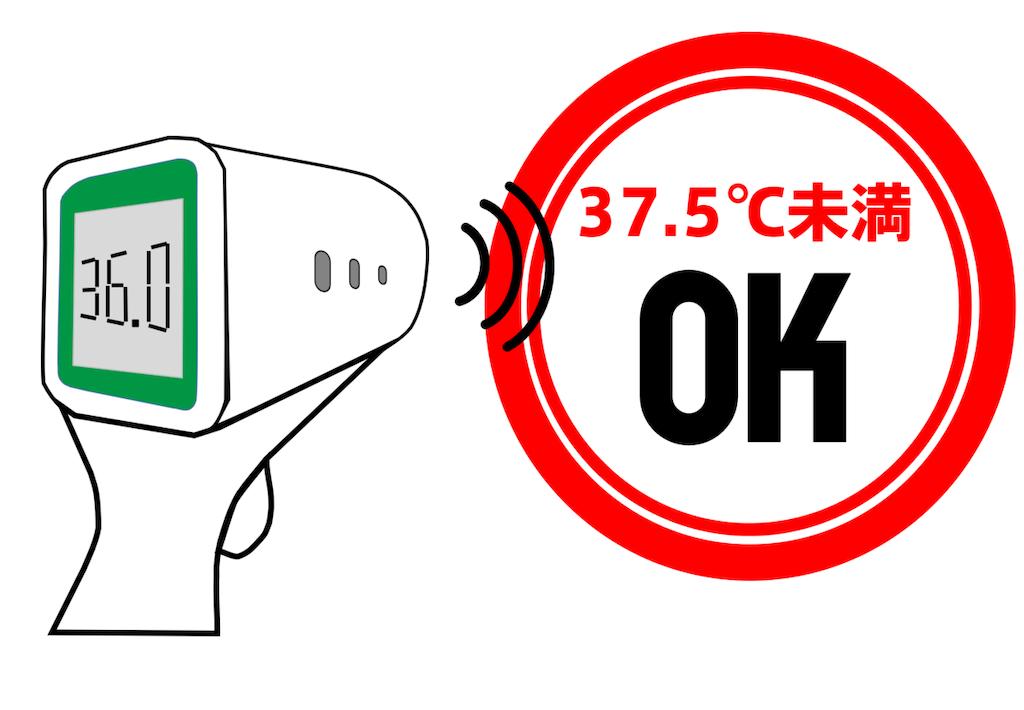 f:id:dynamite-shikoku:20200707230257p:image