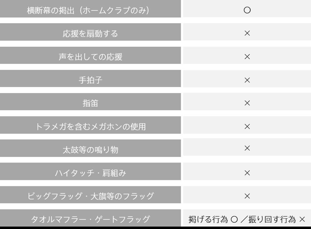 f:id:dynamite-shikoku:20200707230424p:image