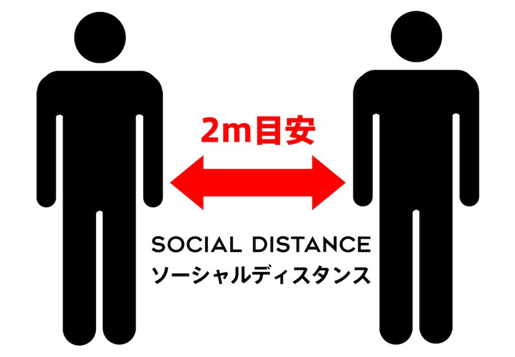f:id:dynamite-shikoku:20200707230440p:image