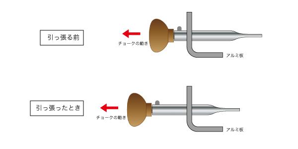 自作チョークレバーの構造