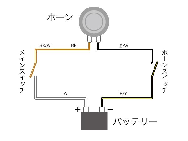 ホーンスイッチの仕組み、配線図