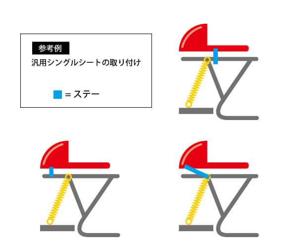 汎用シングルシートカウル取り付け方法