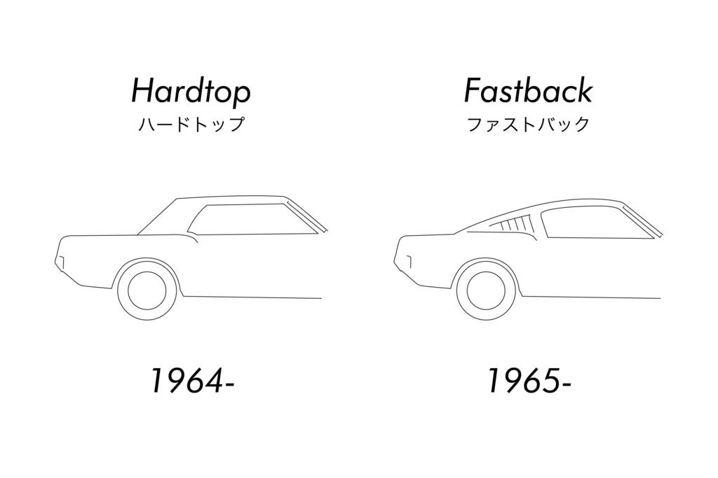 1964年式マスタングと1965年式~マスタングの違い