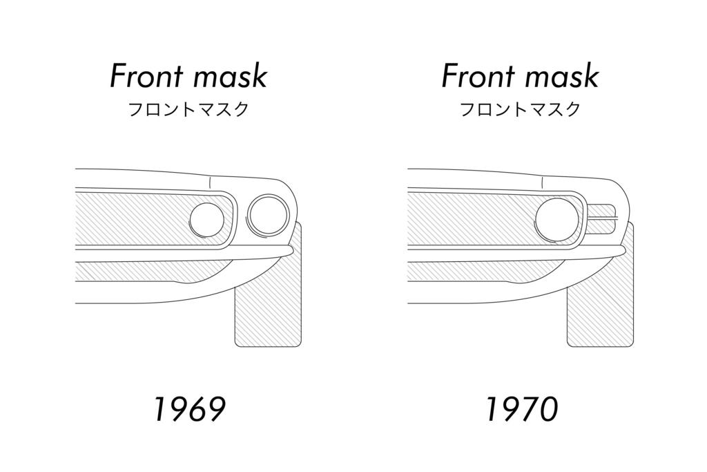 1969年式マスタングと1970年式マスタングの見分け方