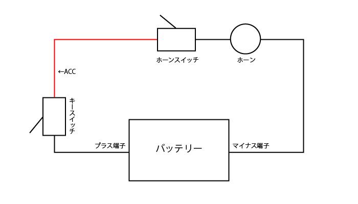【バイク・車】電装品カスタムの基礎知識を驚くほど簡単に身につける方法【初心者】
