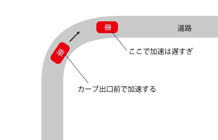 車で山道を運転するのが難しくて怖い人に贈る5つの重要なコツ