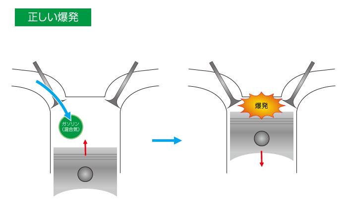 エンジンの仕組み図解