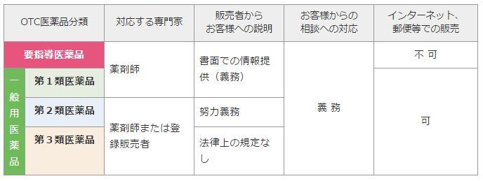 f:id:e-kenkou:20161017090617j:plain
