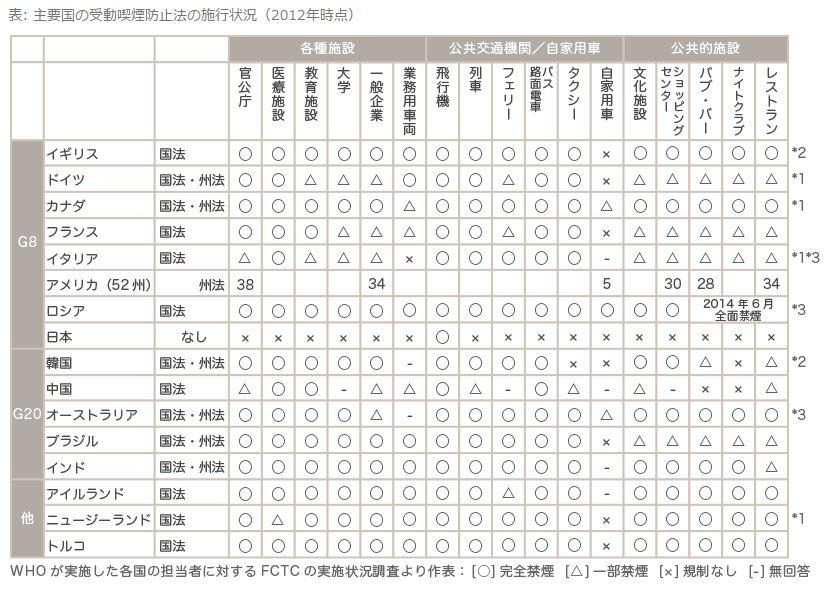 f:id:e-kenkou:20161101102224j:plain