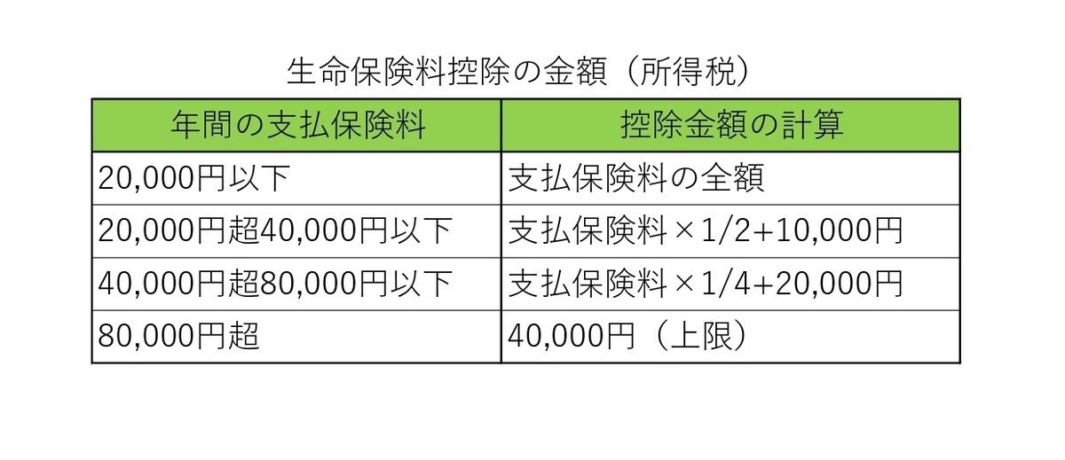 f:id:e-lifeplanning:20210305062331j:plain