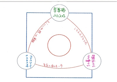 f:id:e-matsu145:20200117114215j:plain
