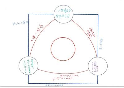 f:id:e-matsu145:20200117114230j:plain