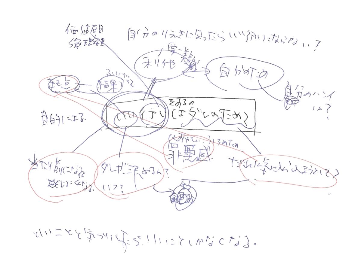 f:id:e-matsu145:20210726151624p:plain