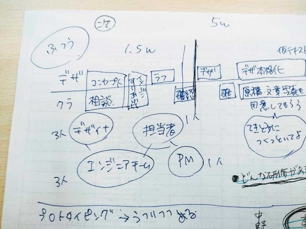 f:id:e-nagata:20170808192059j:plain